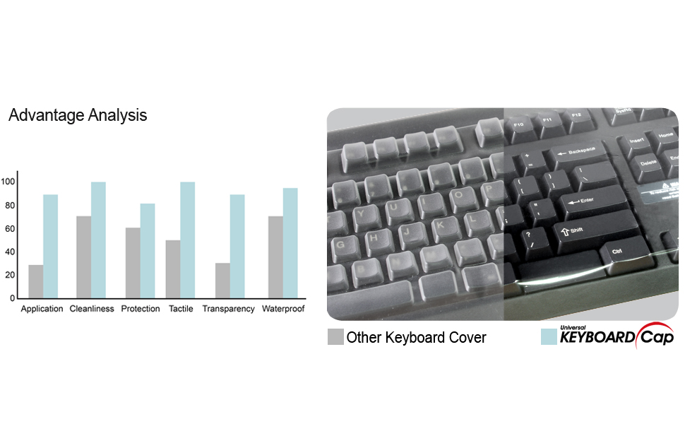 keyboard cover compare
